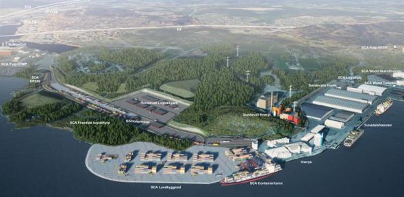 Visionsbild över SCAs framtida containerhamn (bilden är en illustration).